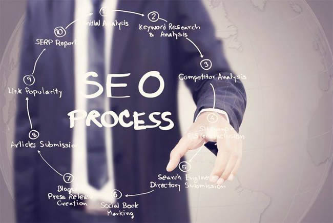 An SEO Company provides you a great way to increase the quality of your websites which makes it user-friendly, faster and easier to navigate.